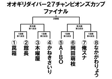 ファイナルトーナメント表