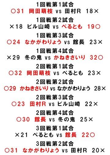 9東京結果