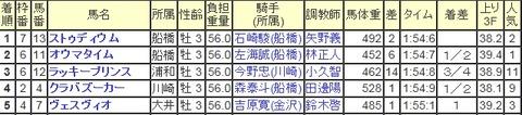 Baidu IME_2015-4-22_22-13-47