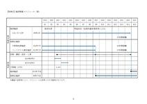 030609 環境処理センター施設整備について_ページ_3