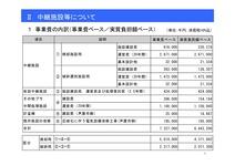dai7kai_siryo_page-0010