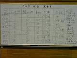 CHP運動会No6