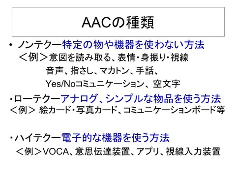 AACの種類