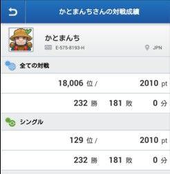 2016y01m12d_205407589
