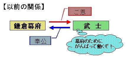 goonhoukou1