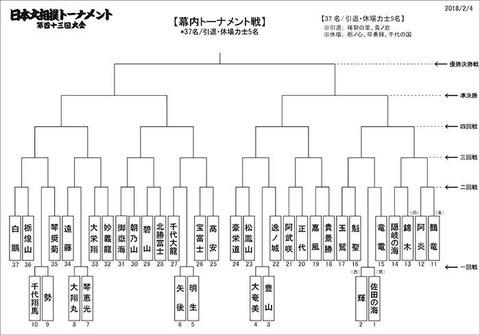 BB4FED8F-5EED-4375-9EA0-E692F6FFA5A5