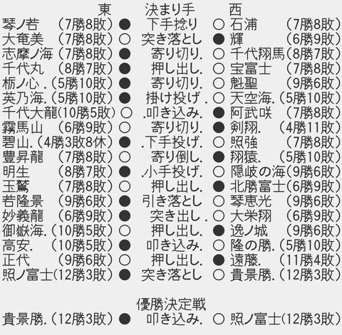 5922BCAF-E429-441F-AE68-66EA2E6295AB