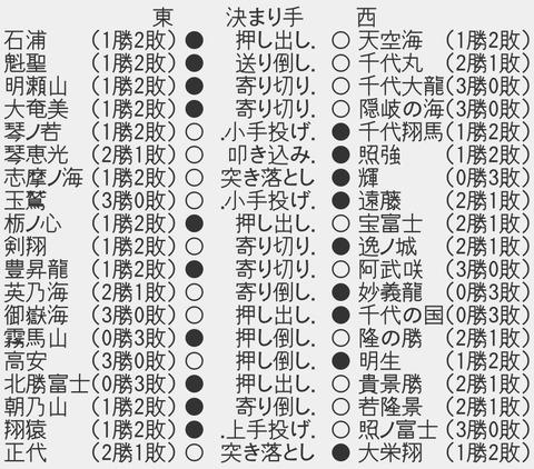 245568B3-52CE-4699-B7D9-276692E73E0C