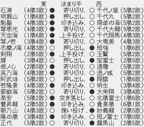 FEB1BA72-0FB2-489F-8512-90F1E2592A7C