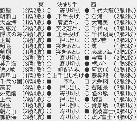 6561C608-AA86-49D1-A78C-1E6A0B14B9AA