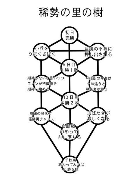 A1DD2B37-7CB3-403A-A8C1-FF0E13CEE2E3