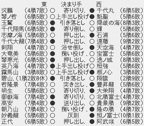 7137ACD9-327E-487F-95E1-14D68E5199E8