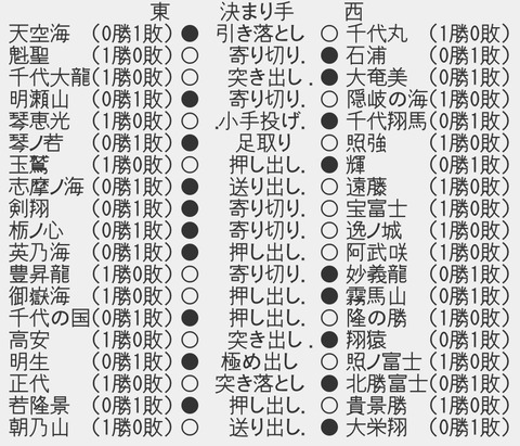 9FD6F073-19DF-4280-BF4D-1715241CFCA0