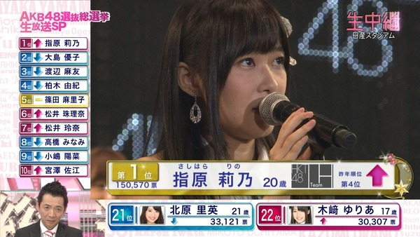 AKB48-総選挙-2013-結果指原莉乃さしこさっしー1位