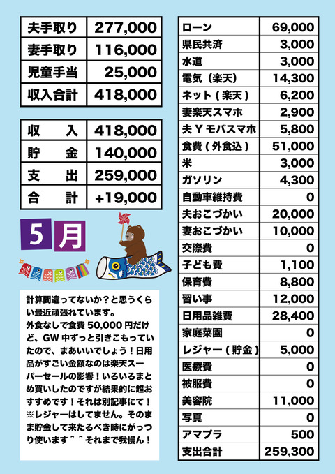 五月の家計簿_アートボード 1