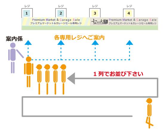 ブログ用レジ説明2