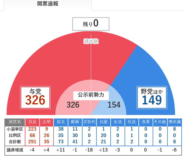 007@日経平均株価 : 意味のなか...