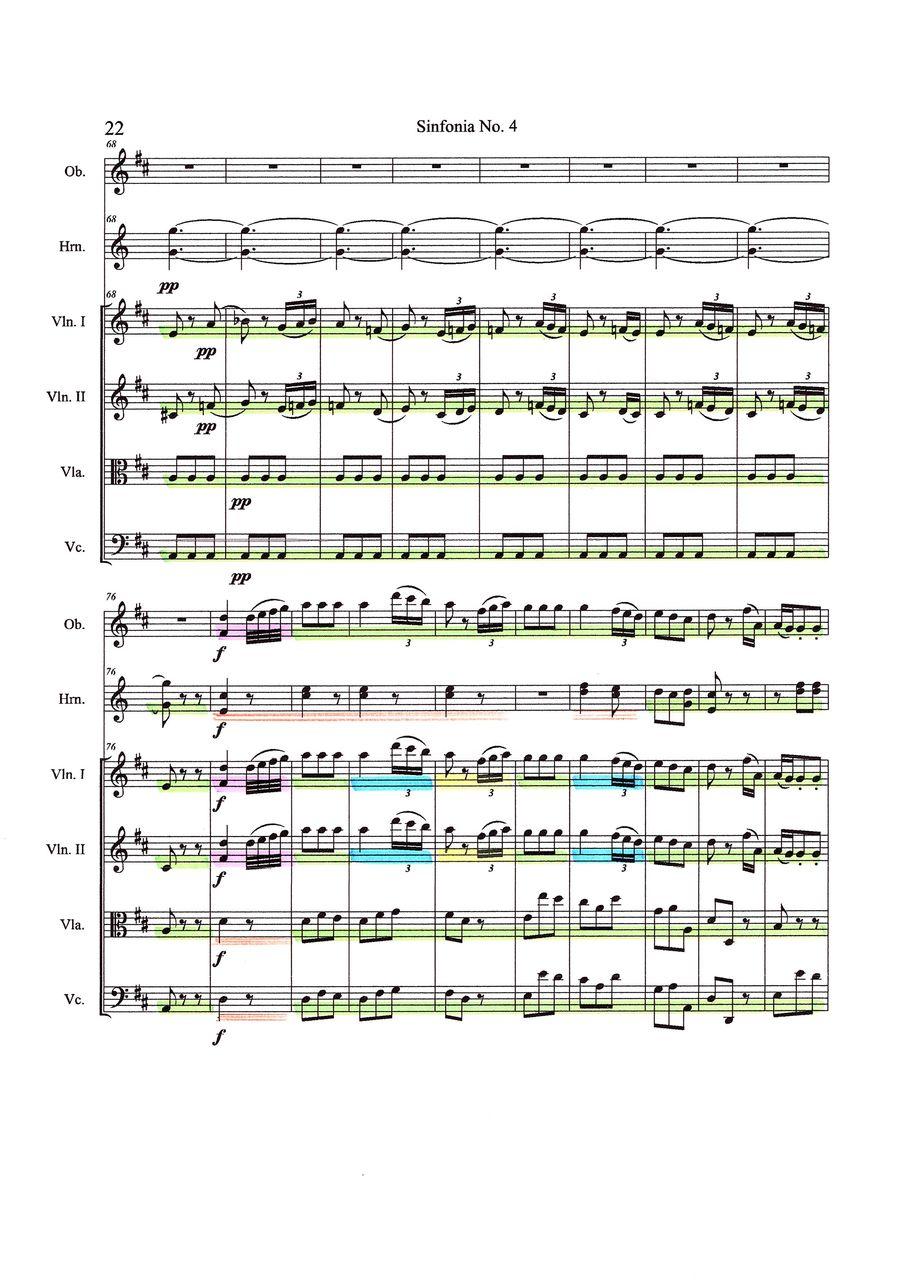 sym4-3-6