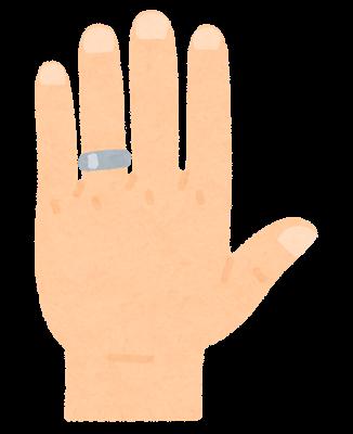 ring_hand_wedding