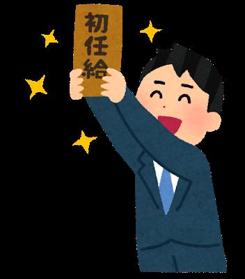 kyuryou_syoninkyu_man