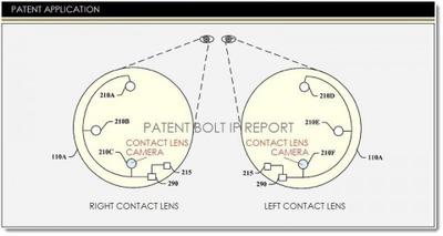 IT情報つめこみ速報|超小型カメラを内蔵したコンタクト