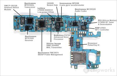 IT情報つめこみ速報|Galaxy-S5-Main-Board