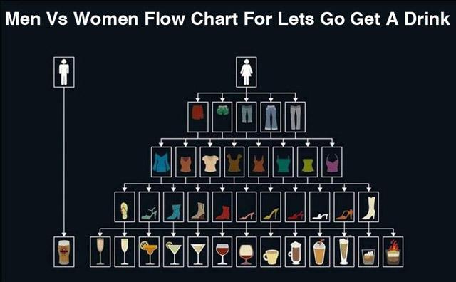 men_vs_women_7