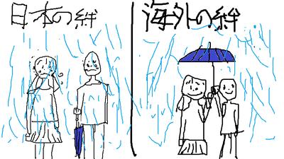 IT情報つめこみ速報|日本の絆