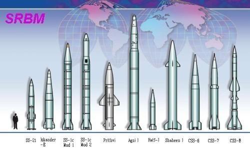 jpg短距離弾道ミサイル