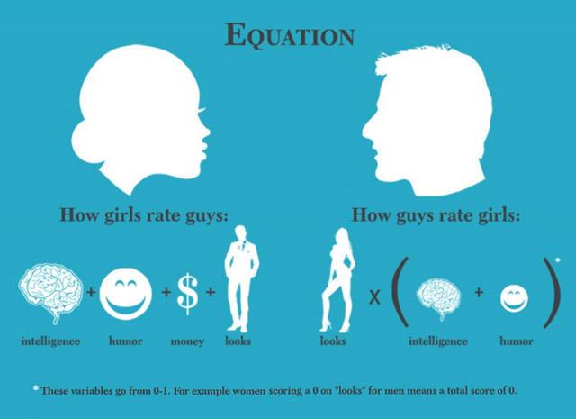 men_vs_women_10