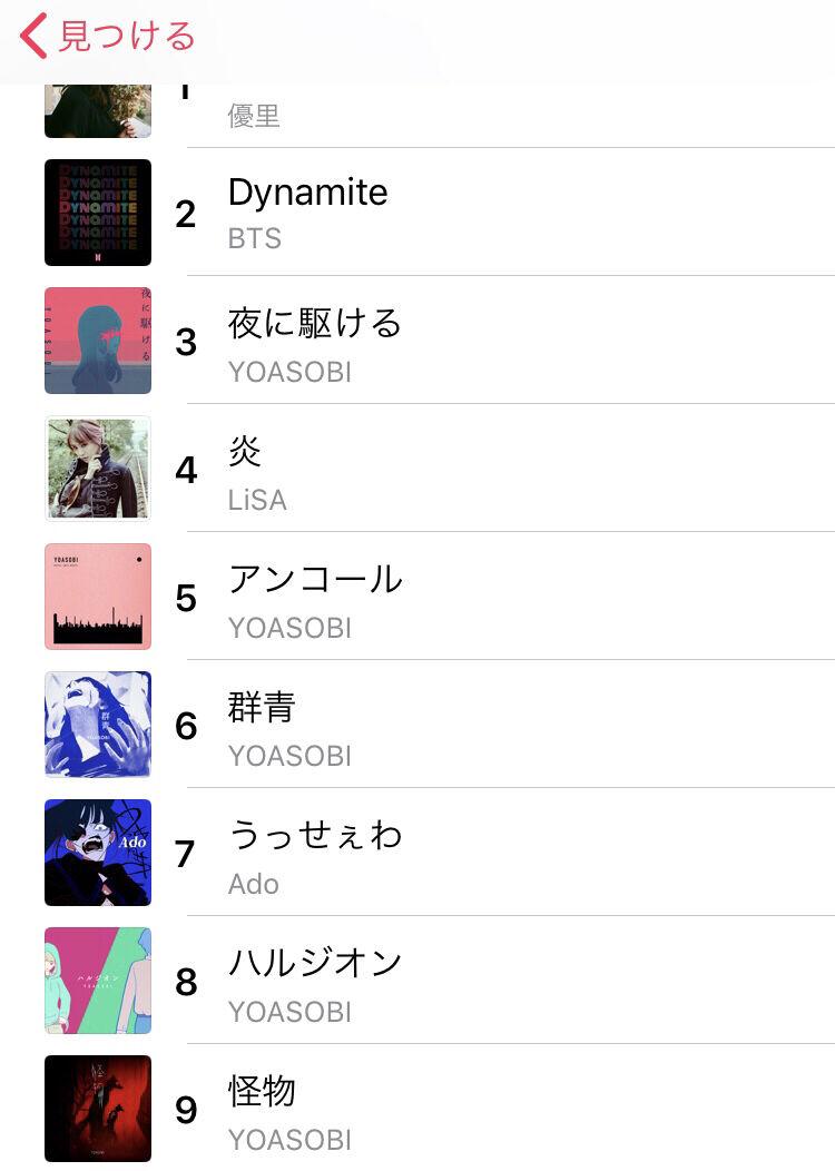 【衝撃】AKBジャニーズが終わった新時代の音楽トップ10がこちらwwwww