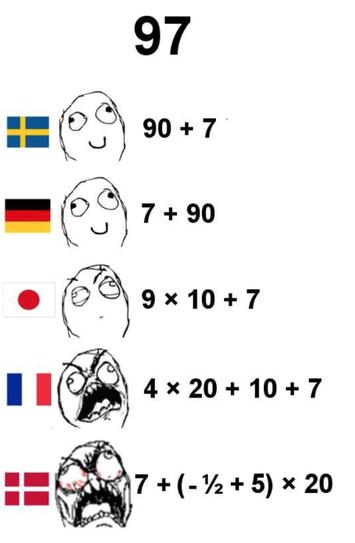 日本人「97は9×10+7やな」フランス人「ぷっw」