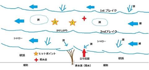 4月25日ヒットポイント図2