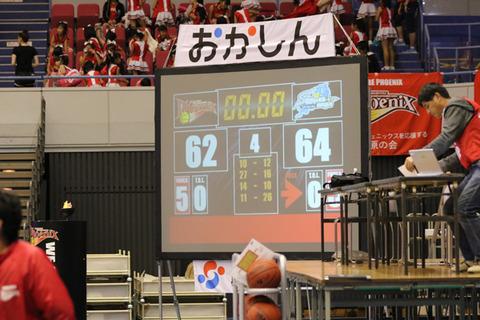 away浜松戦(得点)