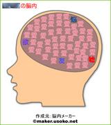 脳内イメ−ジ