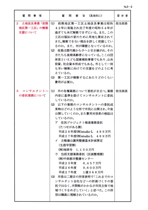 3月議会通告書②jpg