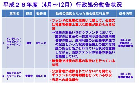 関東財務3