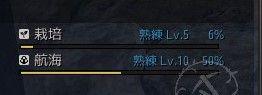 最終的な狩猟レベル