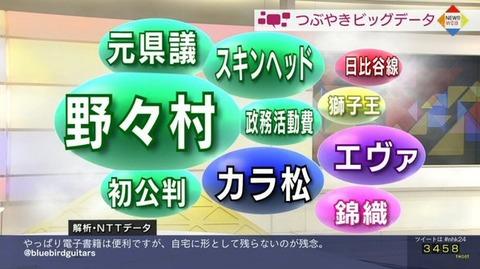 NHKビックデータに「カラ松」がトレンド入り!ちゃんと色分けまで