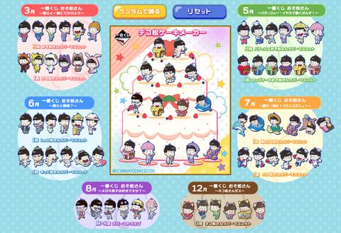 一番くじおそ松さん特設サイトに「デコ松ケーキメーカー」登場!お好きな松で飾っちゃおう!