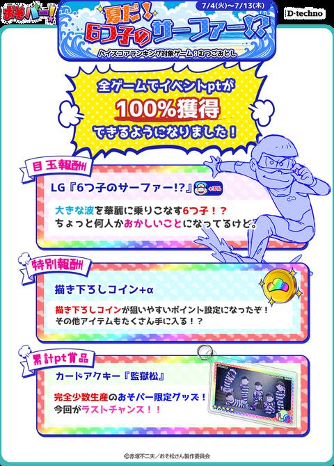 おそ松さんはちゃめちゃパーティー!新イベント「夏だ!6つ子のサーファー!?」開催