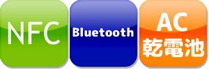Dre Beatbox Portable bluetoothスピーカー BT SP BBPの機能