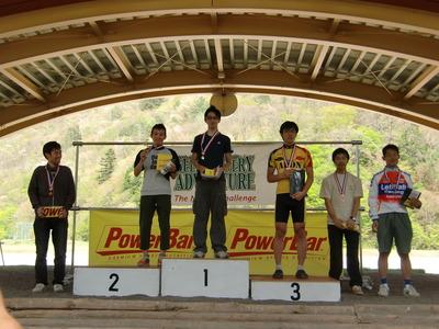 チャンピオンクラス02