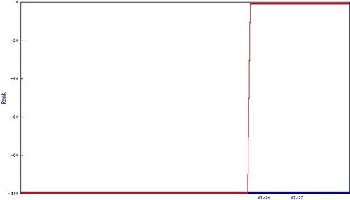 Graph20110731184445am5LWRH1leq3o