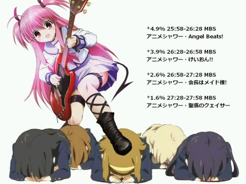 angelbeats_kon