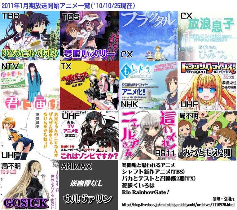 2011年 冬 アニメ 一覧