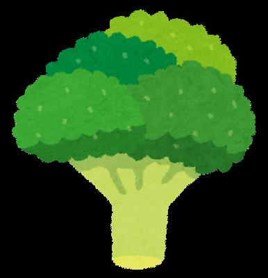 ブロッコリーの芯の超おいしい食べ方レシピ
