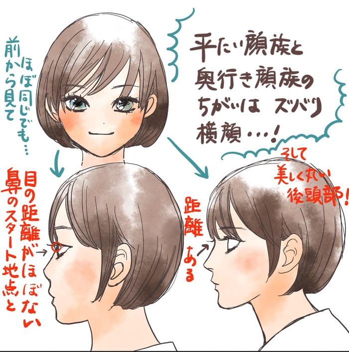 【図解】広瀬すずさんとお会いして「顔が小さい」とはどういう構造かわかった!