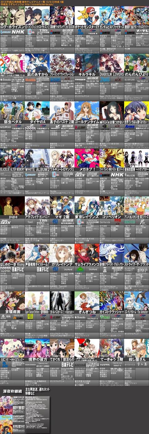 2014年秋アニメ一覧表