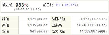 7148FPG20150526-1前場